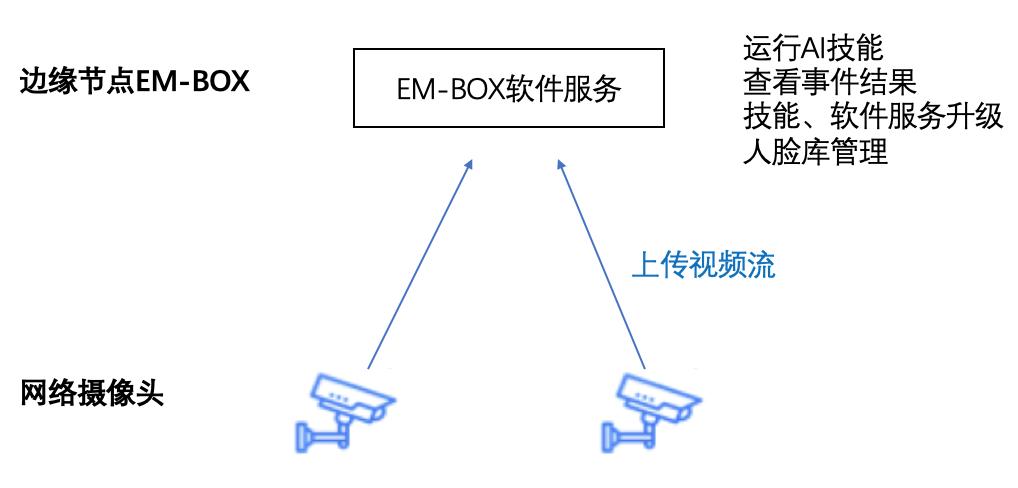 EM-BOX.png