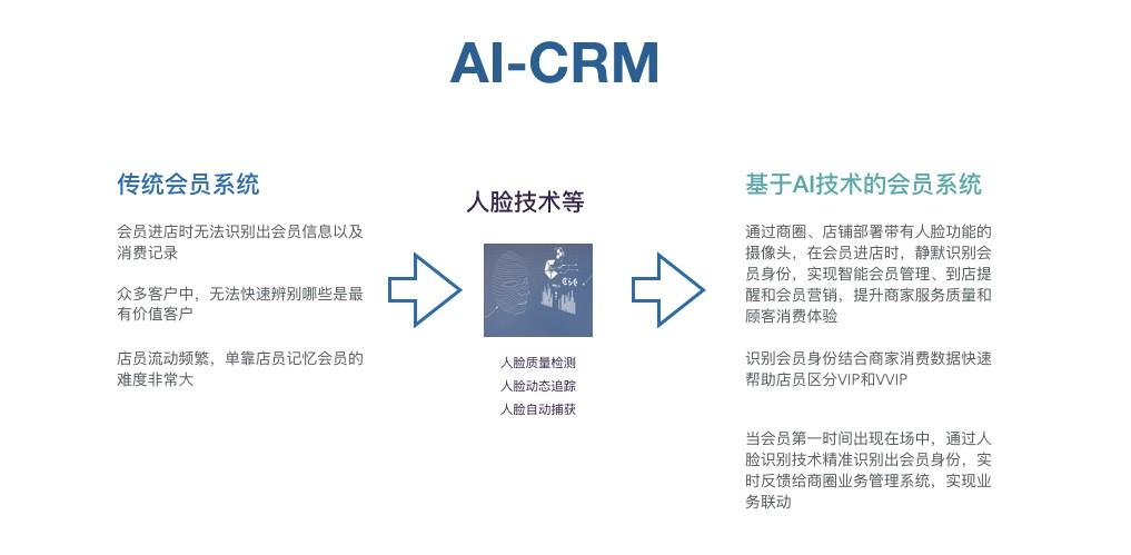 百度AI-杭州银泰